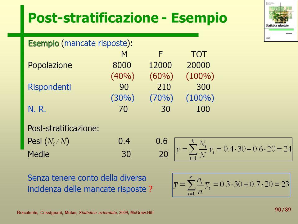 90/89 Bracalente, Cossignani, Mulas, Statistica aziendale, 2009, McGraw-Hill Post-stratificazione - Esempio Esempio Esempio (mancate risposte): M F TO