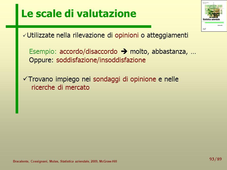 93/89 Bracalente, Cossignani, Mulas, Statistica aziendale, 2009, McGraw-Hill Le scale di valutazione Utilizzate nella rilevazione di opinioni o attegg