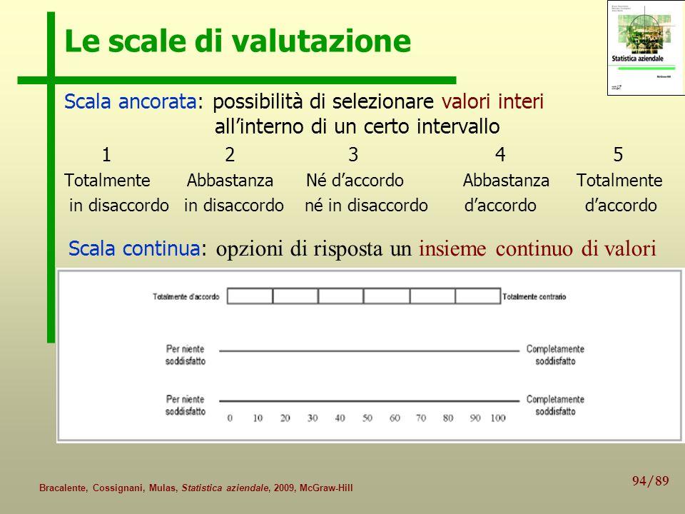 94/89 Bracalente, Cossignani, Mulas, Statistica aziendale, 2009, McGraw-Hill Le scale di valutazione Scala continua: opzioni di risposta un insieme co
