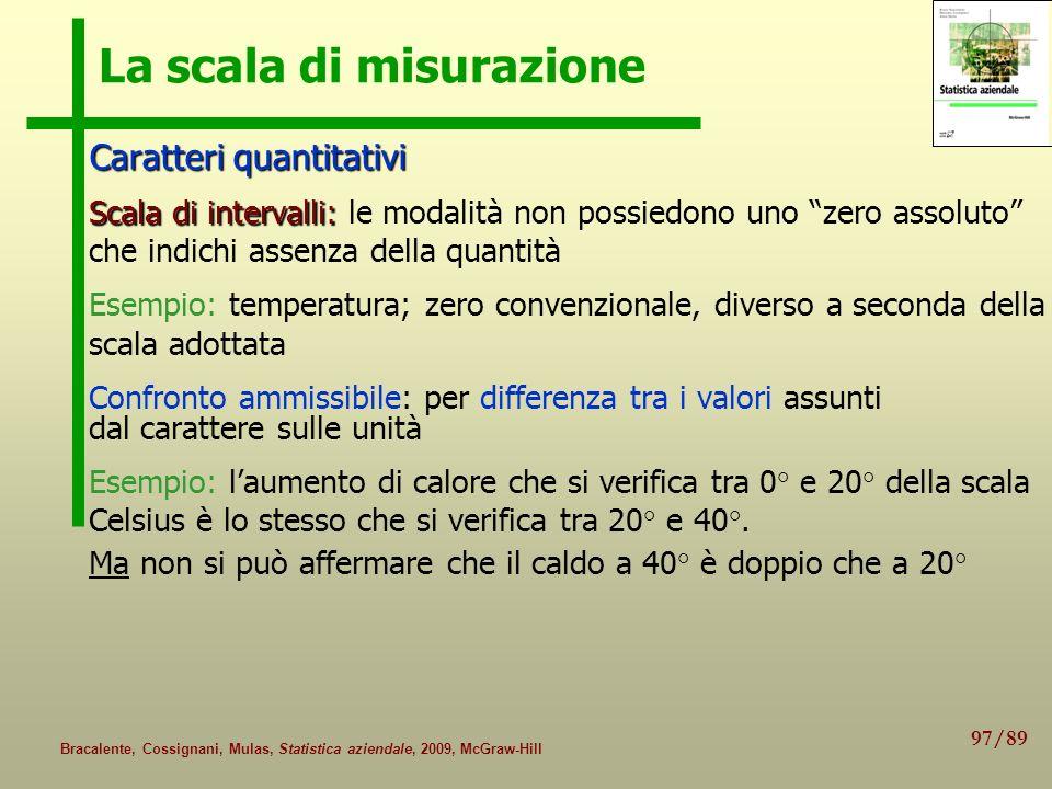 97/89 Bracalente, Cossignani, Mulas, Statistica aziendale, 2009, McGraw-Hill La scala di misurazione Caratteri quantitativi Scala di intervalli: Scala