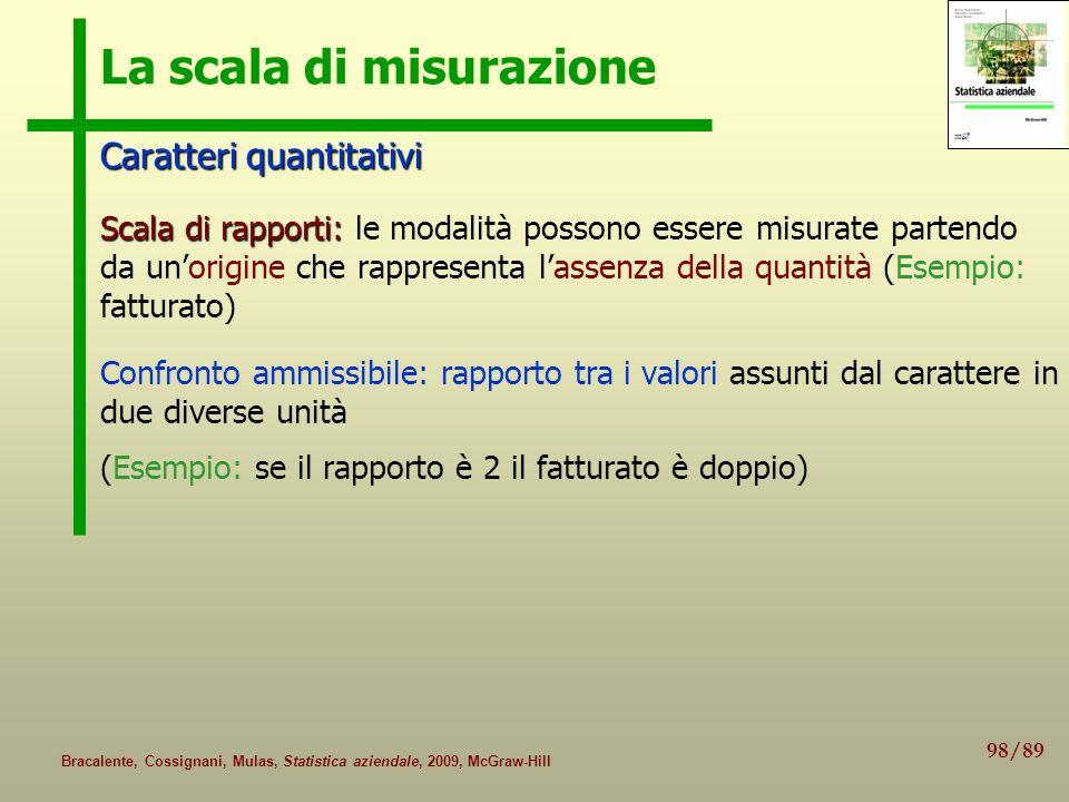 98/89 Bracalente, Cossignani, Mulas, Statistica aziendale, 2009, McGraw-Hill La scala di misurazione Caratteri quantitativi Scala di rapporti: Scala d