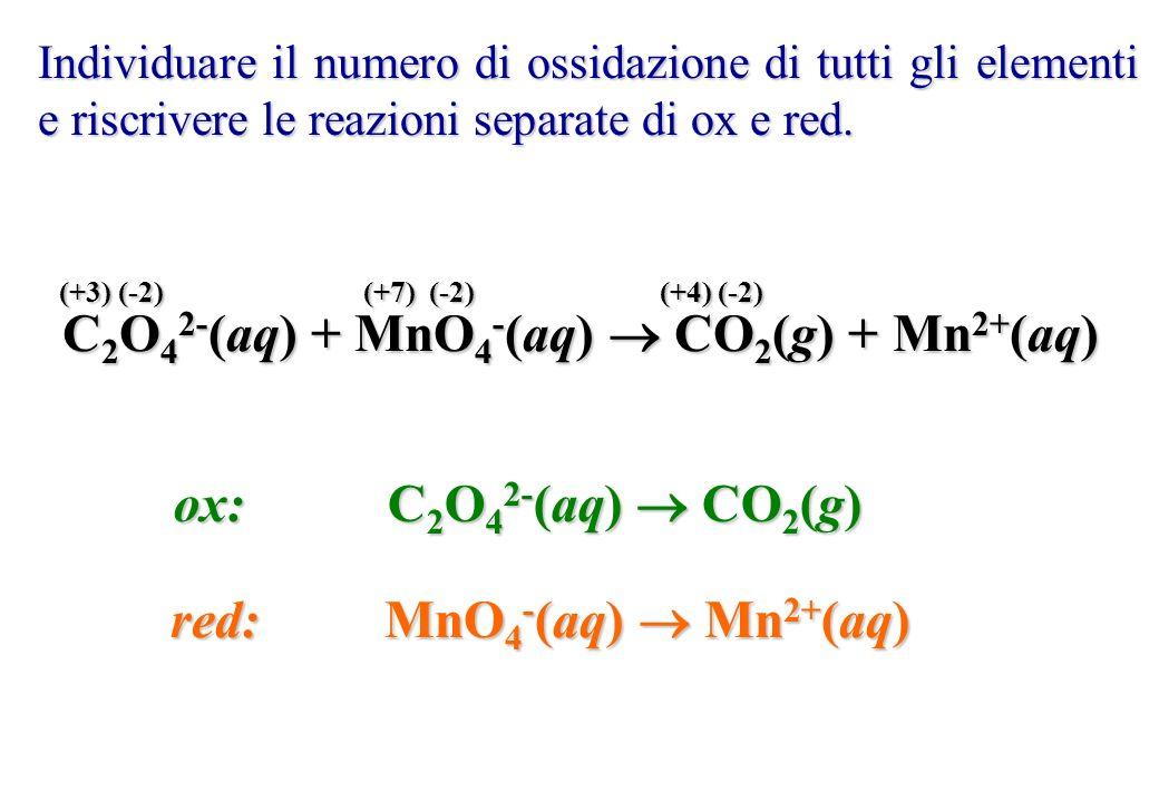 C 2 O 4 2- (aq) + MnO 4 - (aq) CO 2 (g) + Mn 2+ (aq) (+3) (-2) (+7) (-2) (+4) (-2) ox:C 2 O 4 2- (aq) CO 2 (g) red:MnO 4 - (aq) Mn 2+ (aq) Individuare