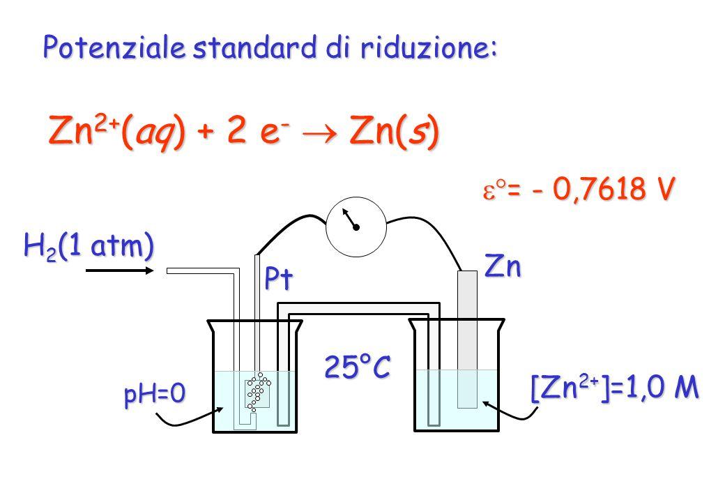 Potenziale standard di riduzione: Zn 2+ (aq) + 2 e - Zn(s) = - 0,7618 V = - 0,7618 VPt pH=0 H 2 (1 atm) Zn [Zn 2+ ]=1,0 M 25°C