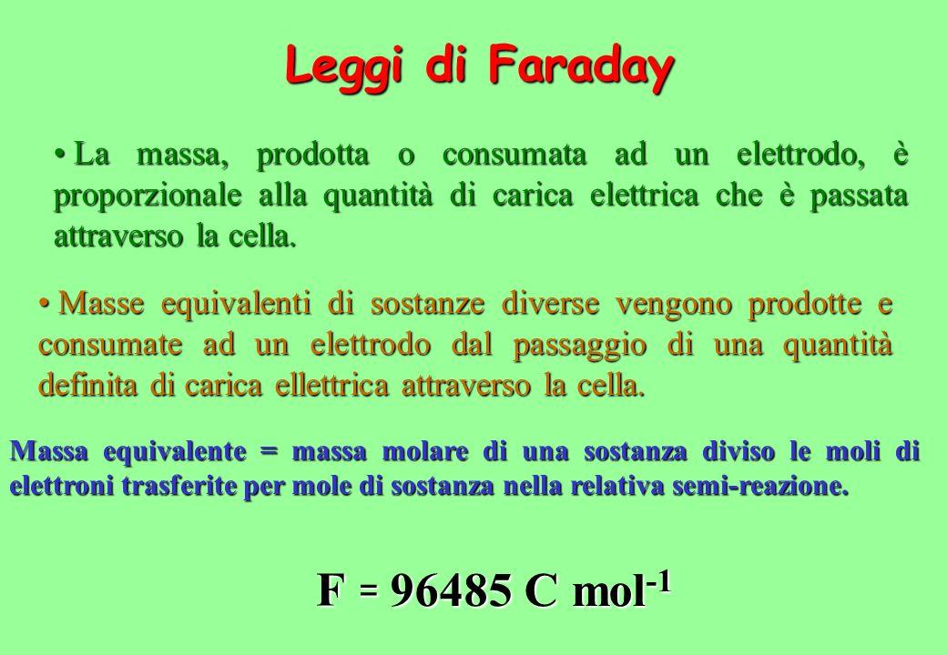 Leggi di Faraday La massa, prodotta o consumata ad un elettrodo, è proporzionale alla quantità di carica elettrica che è passata attraverso la cella.