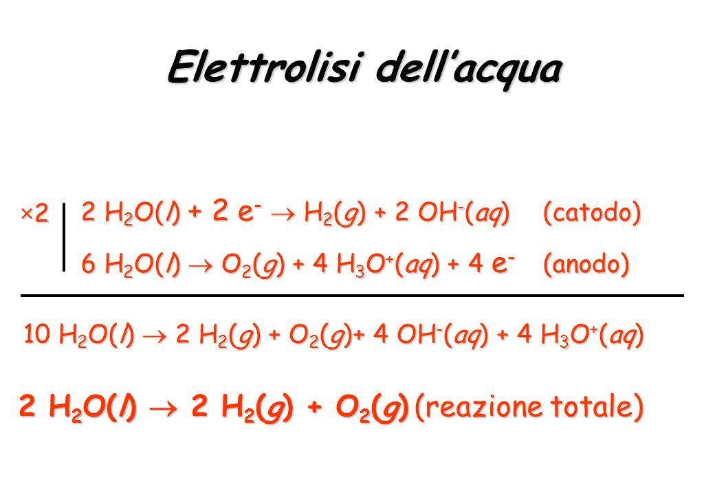 Elettrolisi dellacqua 2 H 2 O(l) + 2 e - H 2 (g) + 2 OH - (aq) (catodo) 6 H 2 O(l) O 2 (g) + 4 H 3 O + (aq) + 4 e - (anodo) ×2×2×2×2 2 H 2 O(l) 2 H 2
