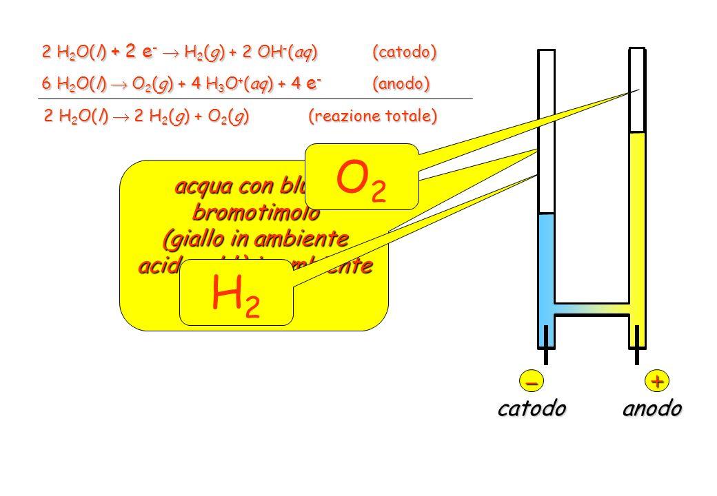 2 H 2 O(l) + 2 e - H 2 (g) + 2 OH - (aq) (catodo) 6 H 2 O(l) O 2 (g) + 4 H 3 O + (aq) + 4 e - (anodo) 2 H 2 O(l) 2 H 2 (g) + O 2 (g)(reazione totale)