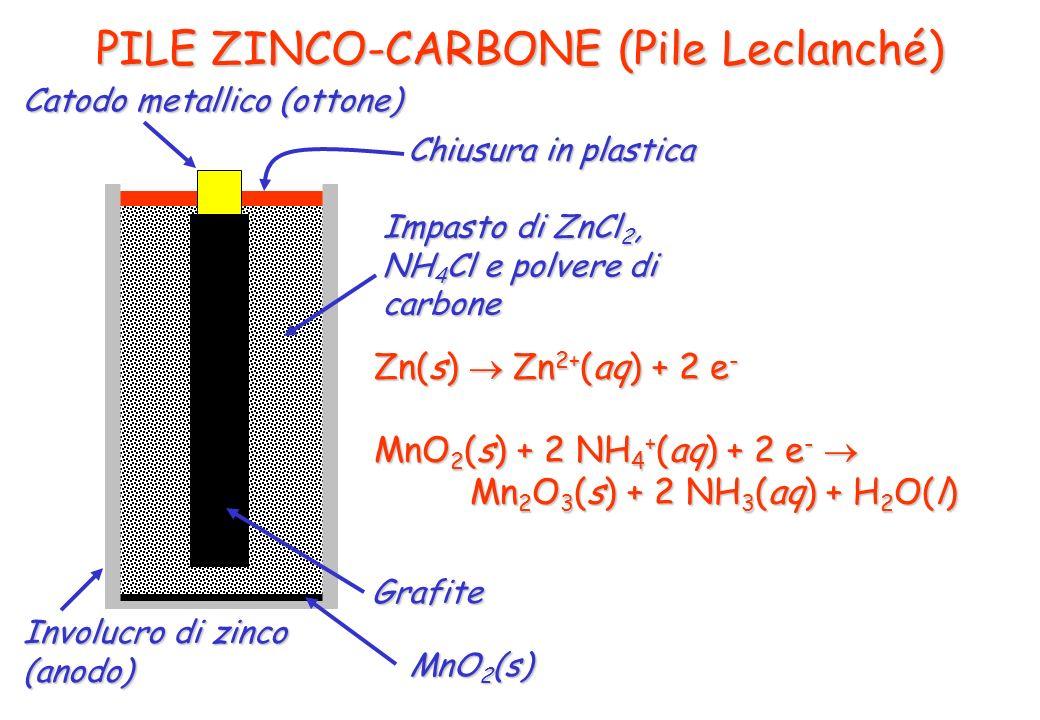 PILE ZINCO-CARBONE (Pile Leclanché) Involucro di zinco (anodo) Catodo metallico (ottone) Chiusura in plastica Zn(s) Zn 2+ (aq) + 2 e - MnO 2 (s) + 2 N