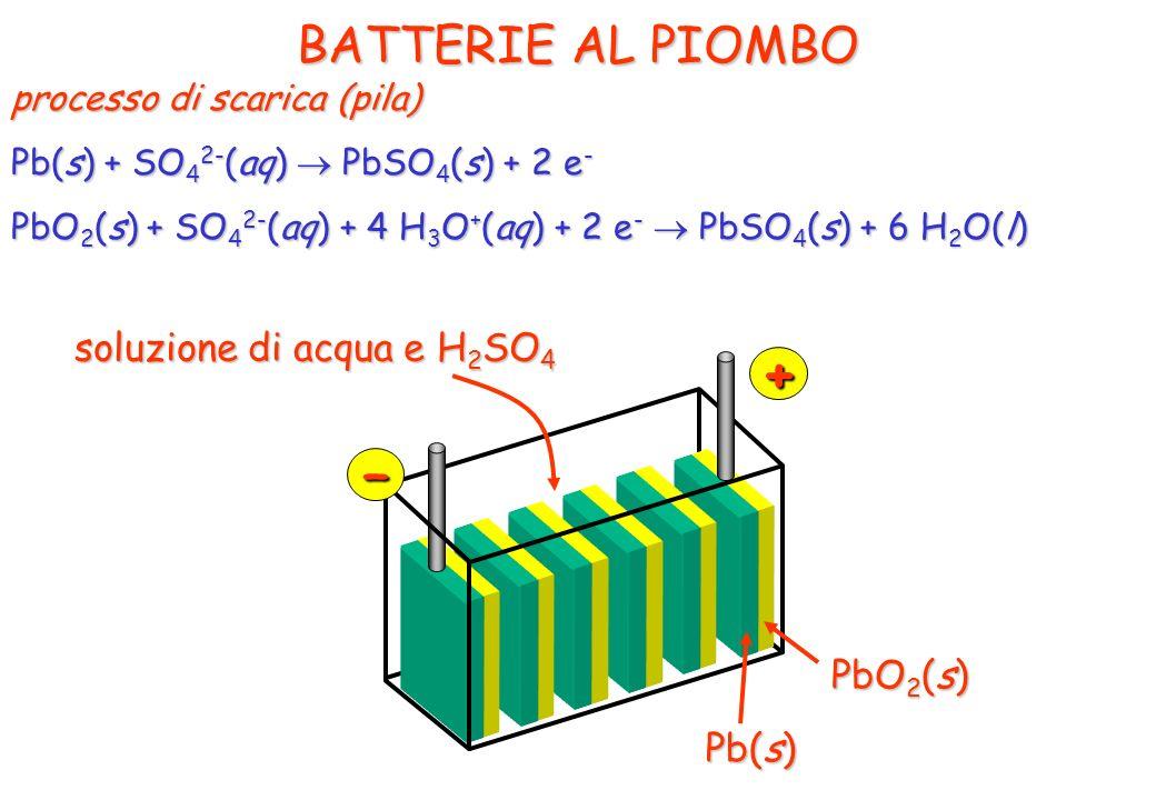 BATTERIE AL PIOMBO processo di scarica (pila) Pb(s) + SO 4 2- (aq) PbSO 4 (s) + 2 e - PbO 2 (s) + SO 4 2- (aq) + 4 H 3 O + (aq) + 2 e - PbSO 4 (s) + 6