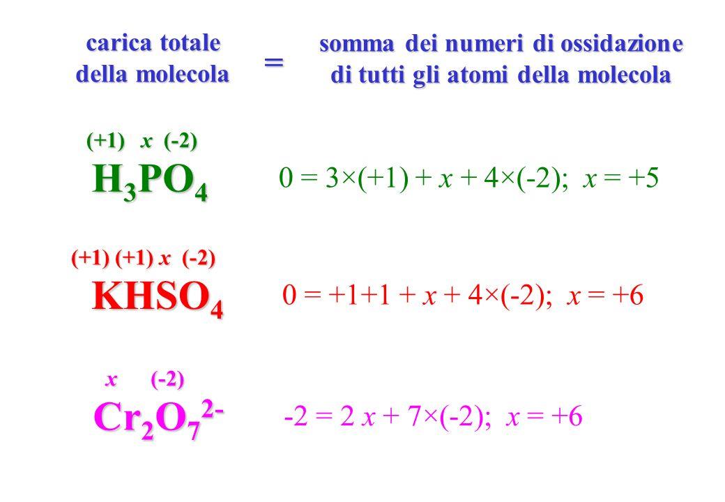 H 3 PO 4 (+1) x (-2) carica totale della molecola somma dei numeri di ossidazione di tutti gli atomi della molecola = 0 = 3×(+1) + x + 4×(-2); x = +5