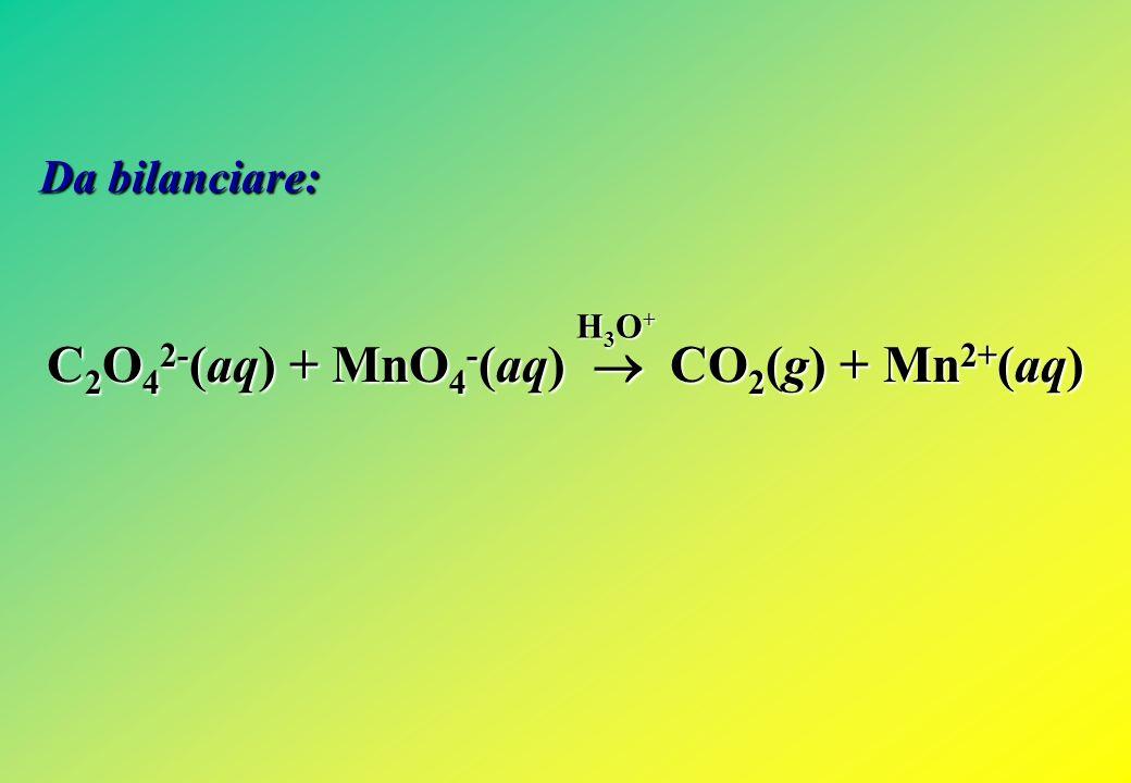 BATTERIE AL PIOMBO processo di scarica (pila) Pb(s) + SO 4 2- (aq) PbSO 4 (s) + 2 e - PbO 2 (s) + SO 4 2- (aq) + 4 H 3 O + (aq) + 2 e - PbSO 4 (s) + 6 H 2 O(l) PbO 2 (s) Pb(s) + – soluzione di acqua e H 2 SO 4