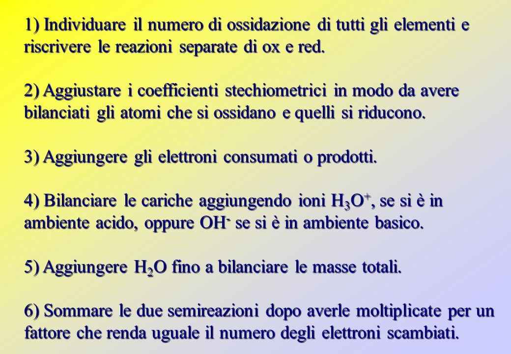 1) Individuare il numero di ossidazione di tutti gli elementi e riscrivere le reazioni separate di ox e red. 2) Aggiustare i coefficienti stechiometri