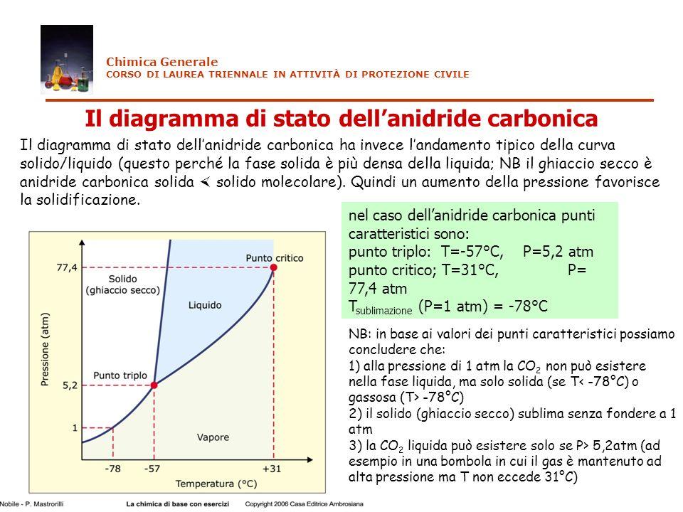 Il diagramma di stato dellanidride carbonica Il diagramma di stato dellanidride carbonica ha invece landamento tipico della curva solido/liquido (ques