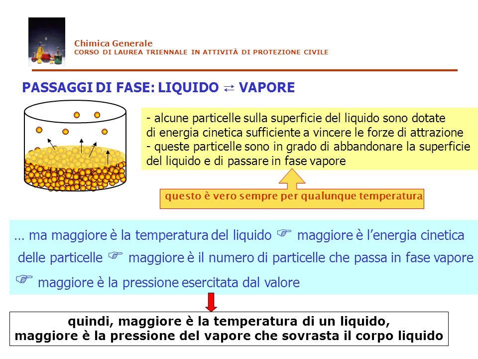 Lequilibrio: LIQUIDO VAPORE misuratore di pressione Se riscaldo fino a una certa temperatura T un liquido in un recipiente chiuso (volume costante) e dotato di un misuratore della pressione del vapore, osservo che la pressione assume un valore costante (per ogni valore di T) - ad ogni valore di T costante si ha una certa pressione del vapore in mutuo equilibrio con il liquido – questa pressione si chiama tensione di vapore - da un punto di vista microscopico il numero di particelle che abbandona la superficie del liquido è uguale al numero di particelle che ritorna nella superficie - si dice che il liquido e il vapore sono in equilibrio - questo non significa che non stia accadendo nulla (sebbene da un punto di vista macroscopico non si osservino variazioni cioè il volume della massa liquida non cambia, la pressione del vapore in equilibrio non cambia) Chimica Generale CORSO DI LAUREA TRIENNALE IN ATTIVITÀ DI PROTEZIONE CIVILE