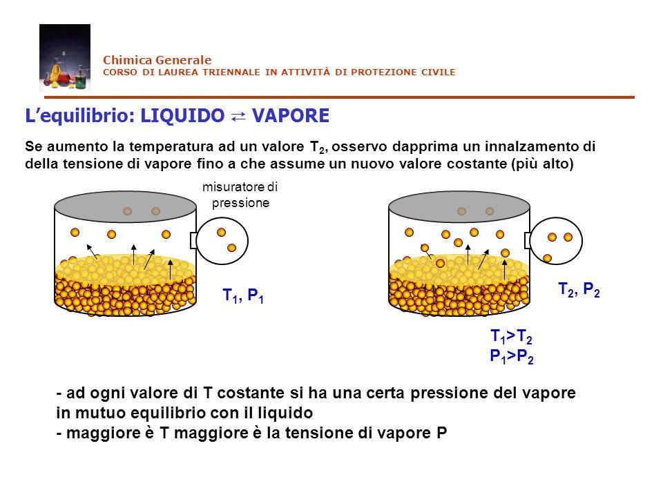 Liquido Vapore Es.