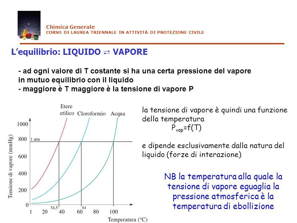 PASSAGGI DI STATO: curva di riscaldamento Che varia la temperatura quando riscaldo un solido (es.