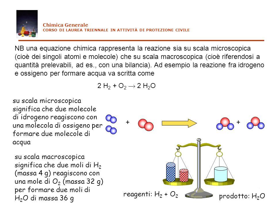 Bilanciare le seguenti equazioni chimiche: 1) C 3 H 8 + O 2 = CO 2 + H 2 O C 3 H 8 + 5 O 2 = 3 CO 2 + 4 H 2 O 2) Ca + H 2 O = Ca(OH) 2 + H 2 Ca + 2 H 2 O = Ca(OH) 2 + H 2 3) O 2 + PCl 3 = POCl 3 ½ O 2 + PCl 3 = POCl 3 Chimica Generale CORSO DI LAUREA TRIENNALE IN ATTIVITÀ DI PROTEZIONE CIVILE