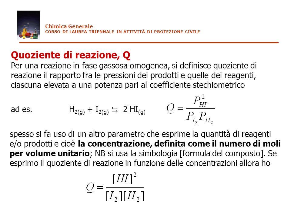 Quoziente di reazione, Q Per una reazione in fase gassosa omogenea, si definisce quoziente di reazione il rapporto fra le pressioni dei prodotti e que