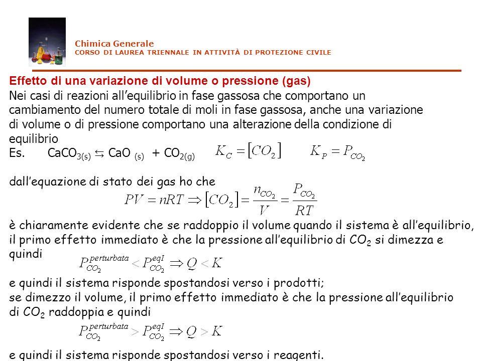 Effetto di una variazione di volume o pressione (gas) Nei casi di reazioni allequilibrio in fase gassosa che comportano un cambiamento del numero tota