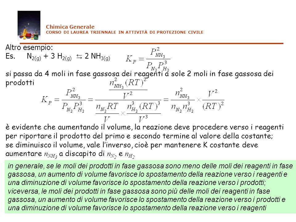 Altro esempio: Es. N 2(g) + 3 H 2(g) 2 NH 3(g) si passa da 4 moli in fase gassosa dei reagenti a sole 2 moli in fase gassosa dei prodotti è evidente c