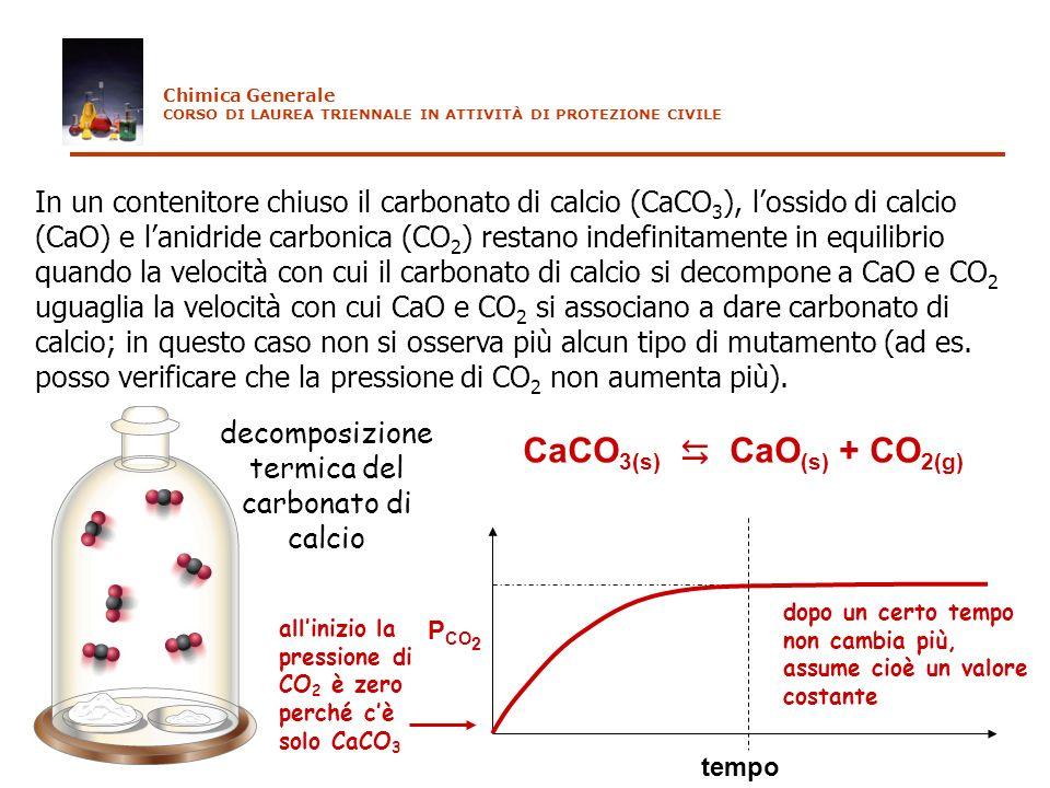 In un contenitore chiuso il carbonato di calcio (CaCO 3 ), lossido di calcio (CaO) e lanidride carbonica (CO 2 ) restano indefinitamente in equilibrio