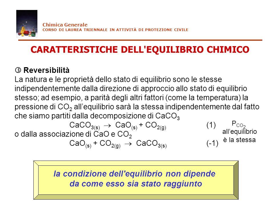 CARATTERISTICHE DELL'EQUILIBRIO CHIMICO Reversibilità La natura e le proprietà dello stato di equilibrio sono le stesse indipendentemente dalla direzi