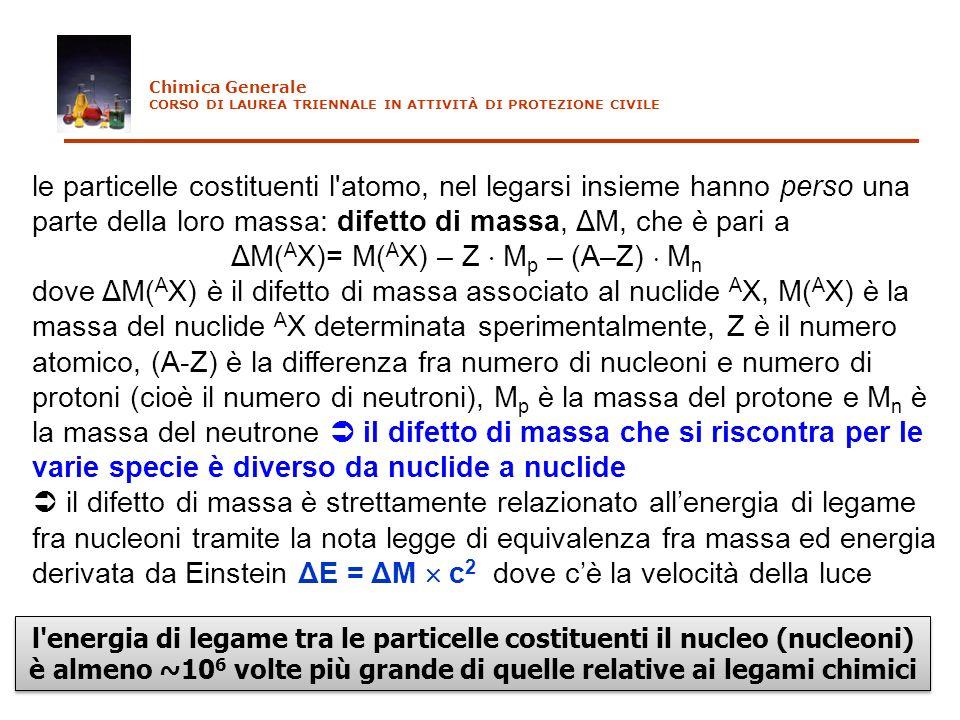 le particelle costituenti l'atomo, nel legarsi insieme hanno perso una parte della loro massa: difetto di massa, ΔM, che è pari a ΔM( A X)= M( A X) –