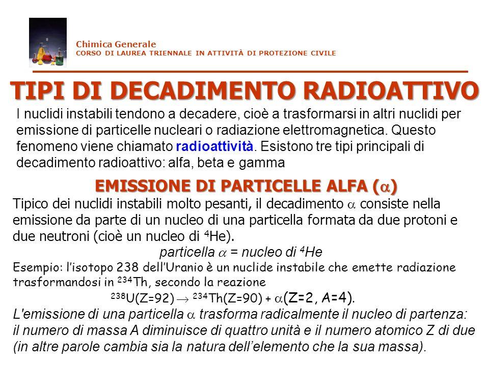 TIPI DI DECADIMENTO RADIOATTIVO EMISSIONE DI PARTICELLE ALFA ( ) Tipico dei nuclidi instabili molto pesanti, il decadimento consiste nella emissione d