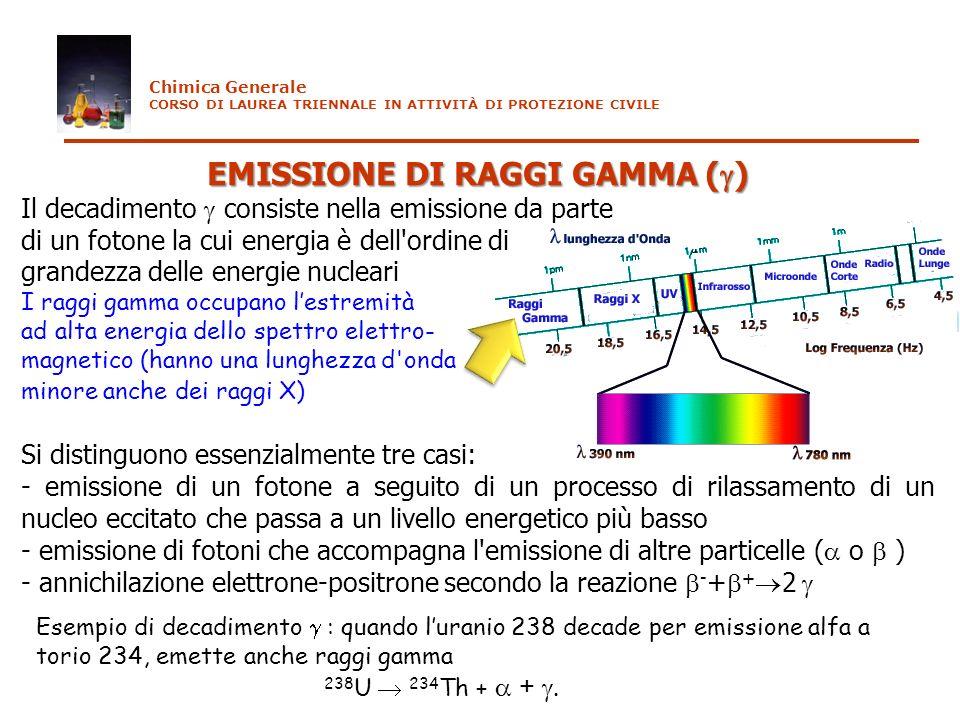 EMISSIONE DI RAGGI GAMMA ( ) Il decadimento consiste nella emissione da parte di un fotone la cui energia è dell'ordine di grandezza delle energie nuc