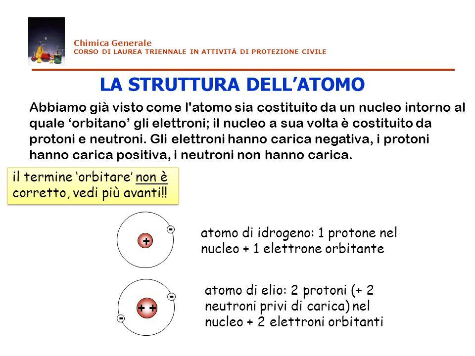 LA STRUTTURA DELLATOMO + - atomo di idrogeno: 1 protone nel nucleo + 1 elettrone orbitante + - - atomo di elio: 2 protoni (+ 2 neutroni privi di caric