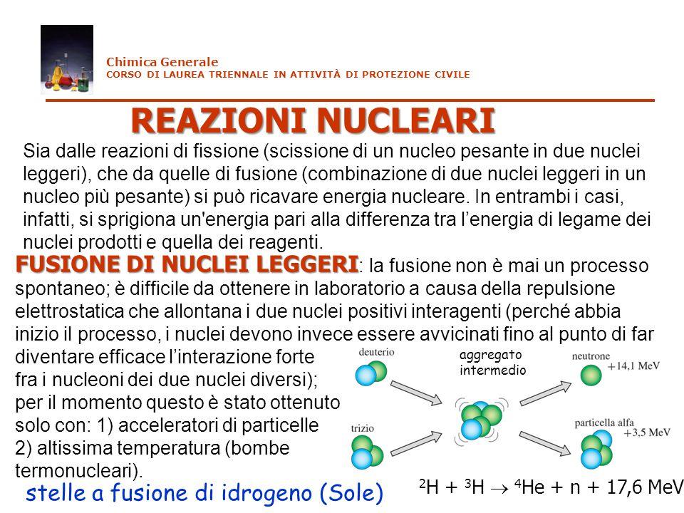 REAZIONI NUCLEARI FUSIONE DI NUCLEI LEGGERI FUSIONE DI NUCLEI LEGGERI : la fusione non è mai un processo spontaneo; è difficile da ottenere in laborat