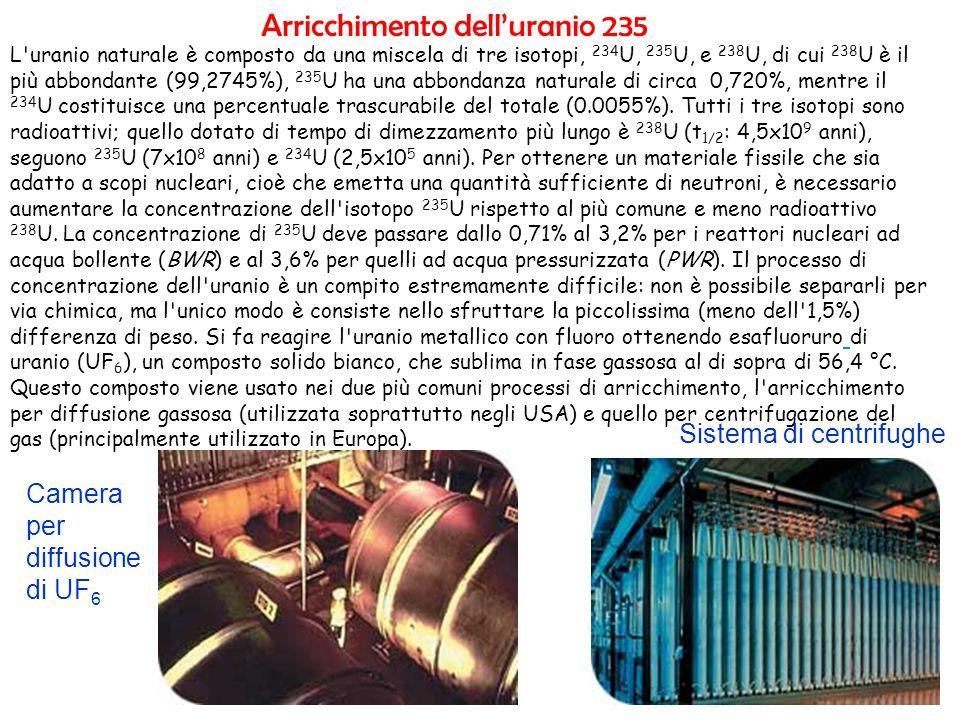 Arricchimento delluranio 235 L'uranio naturale è composto da una miscela di tre isotopi, 234 U, 235 U, e 238 U, di cui 238 U è il più abbondante (99,2