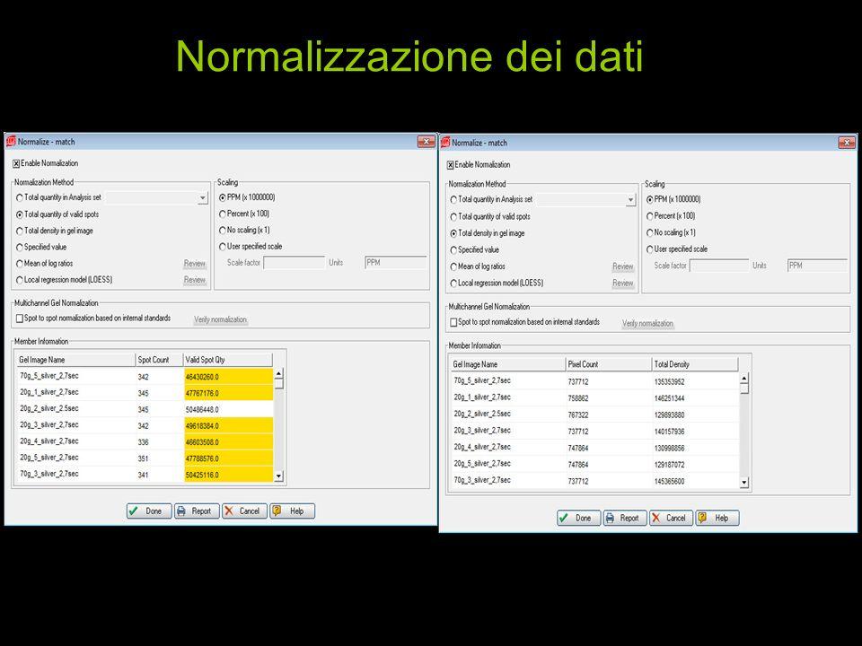 Normalizzazione dei dati Formula di Normalizzazione Raw spot quantity * Scaling factor * pipette error compensation factor ___________________________