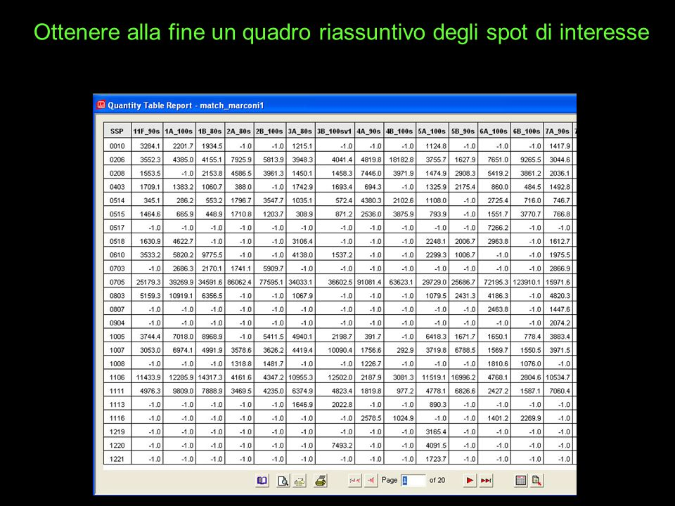 … mettere in relazione i dati derivanti da set di analisi per es. lanalisi quantitativa con lanalisi statistica