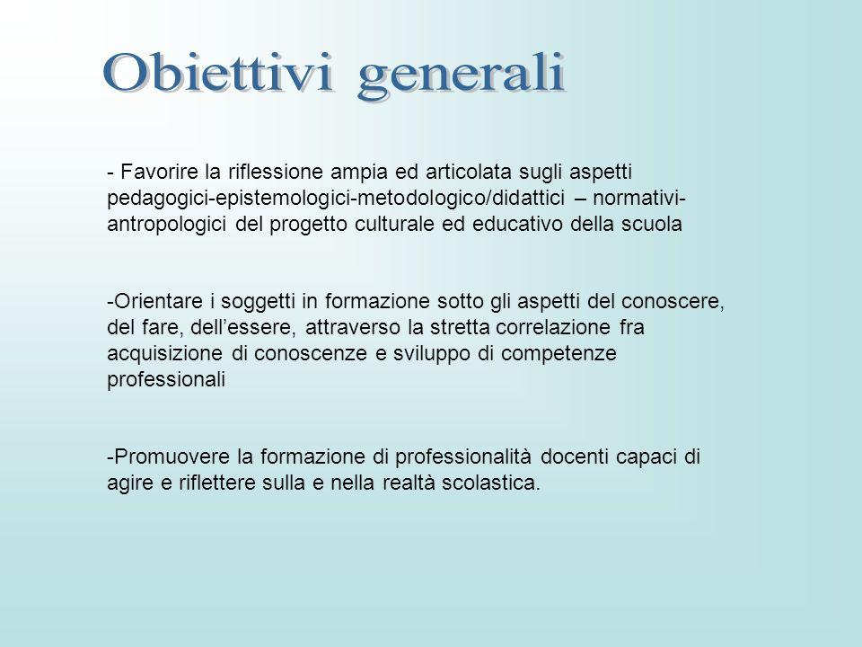 - Favorire la riflessione ampia ed articolata sugli aspetti pedagogici-epistemologici-metodologico/didattici – normativi- antropologici del progetto c