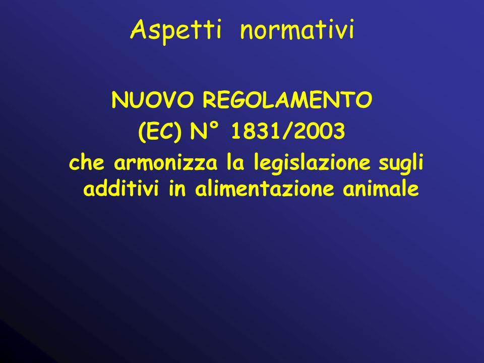 Aspetti normativi NUOVO REGOLAMENTO (EC) N° 1831/2003 che armonizza la legislazione sugli additivi in alimentazione animale