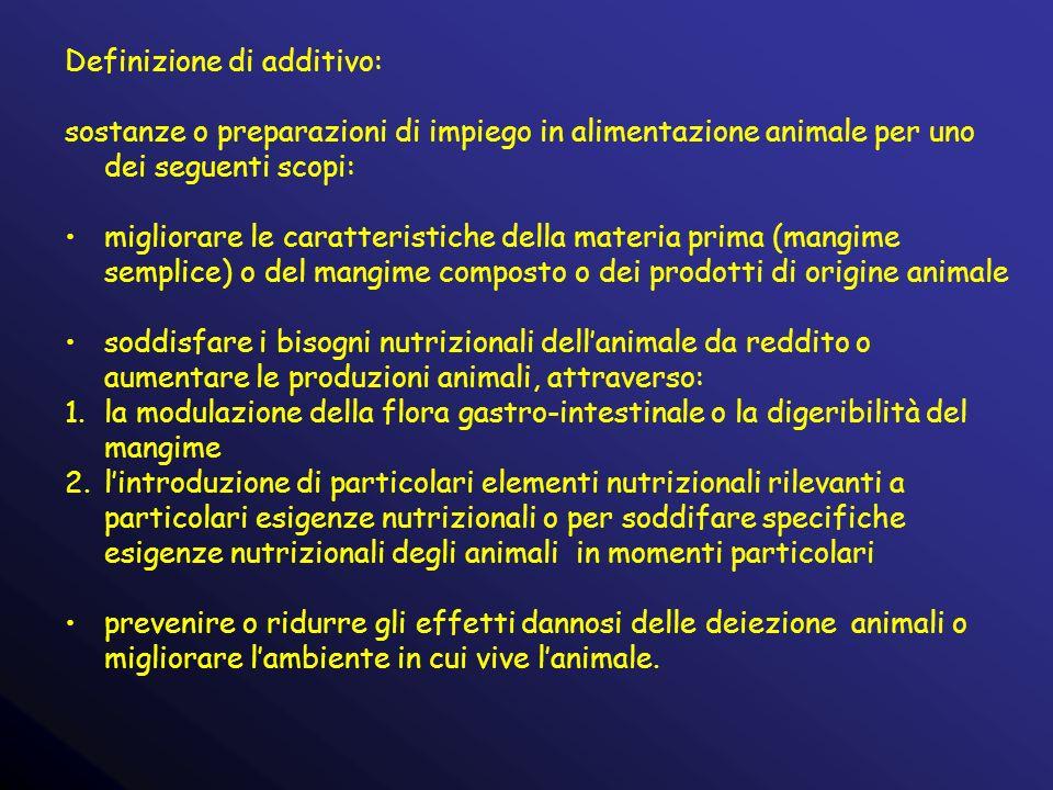 Definizione di additivo: sostanze o preparazioni di impiego in alimentazione animale per uno dei seguenti scopi: migliorare le caratteristiche della m