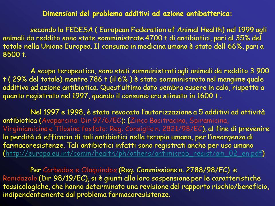 Dimensioni del problema additivi ad azione antibatterica: secondo la FEDESA ( European Federation of Animal Health) nel 1999 agli animali da reddito sono state somministrate 4700 t di antibiotici, pari al 35% del totale nella Unione Europea.