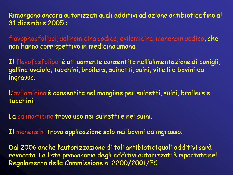 Rimangono ancora autorizzati quali additivi ad azione antibiotica fino al 31 dicembre 2005 : flavophosfolipol, salinomicina sodica, avilamicina, monen