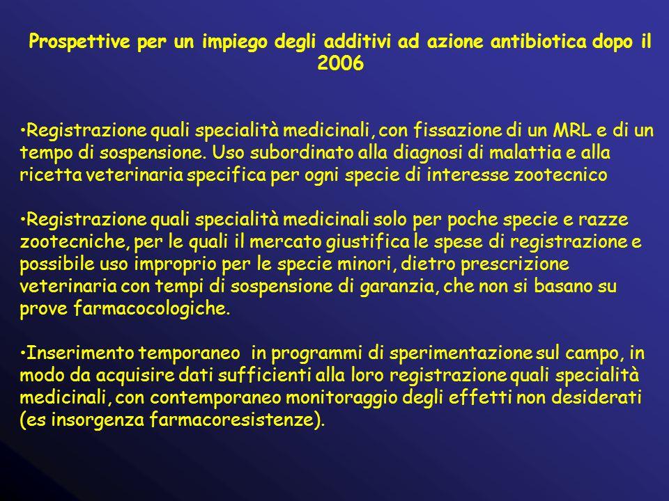 Prospettive per un impiego degli additivi ad azione antibiotica dopo il 2006 Registrazione quali specialità medicinali, con fissazione di un MRL e di