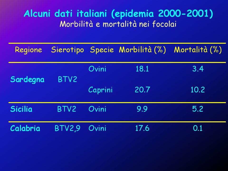 Alcuni dati italiani (epidemia 2000-2001) Morbilità e mortalità nei focolai