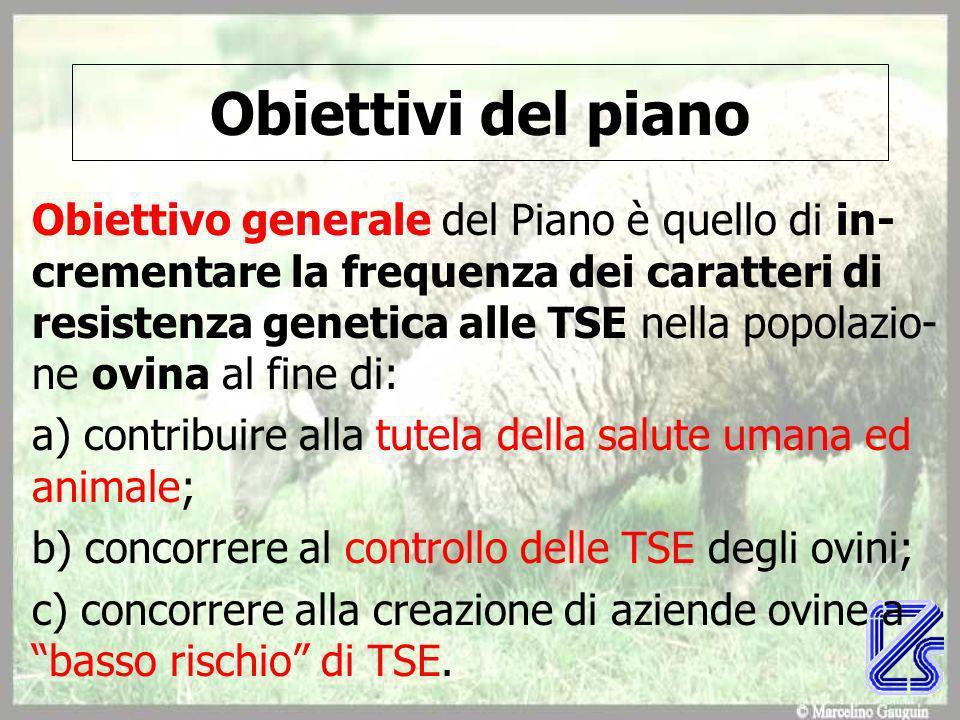 Dal 01/04/05 il piano è obbligatorio per gli allevamenti iscritti ai Libri genealogici e per i greggi ad alto merito genetico.