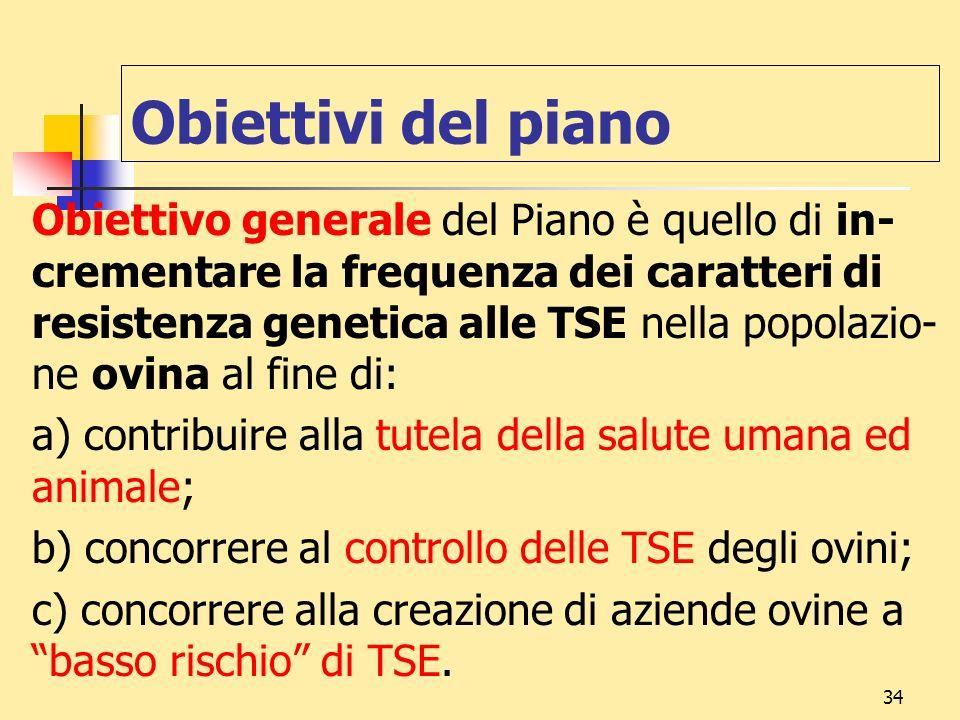 34 Obiettivi del piano Obiettivo generale del Piano è quello di in- crementare la frequenza dei caratteri di resistenza genetica alle TSE nella popola