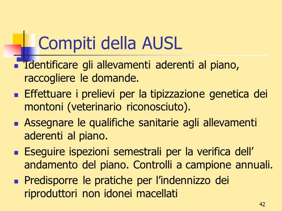 42 Compiti della AUSL Identificare gli allevamenti aderenti al piano, raccogliere le domande. Effettuare i prelievi per la tipizzazione genetica dei m