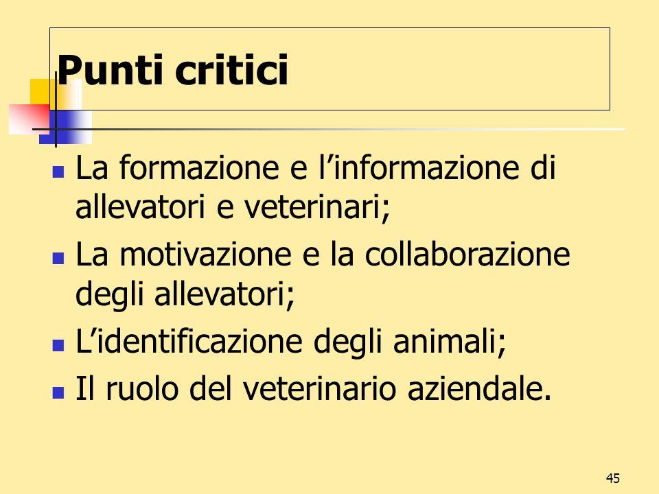 45 Punti critici La formazione e linformazione di allevatori e veterinari; La motivazione e la collaborazione degli allevatori; Lidentificazione degli