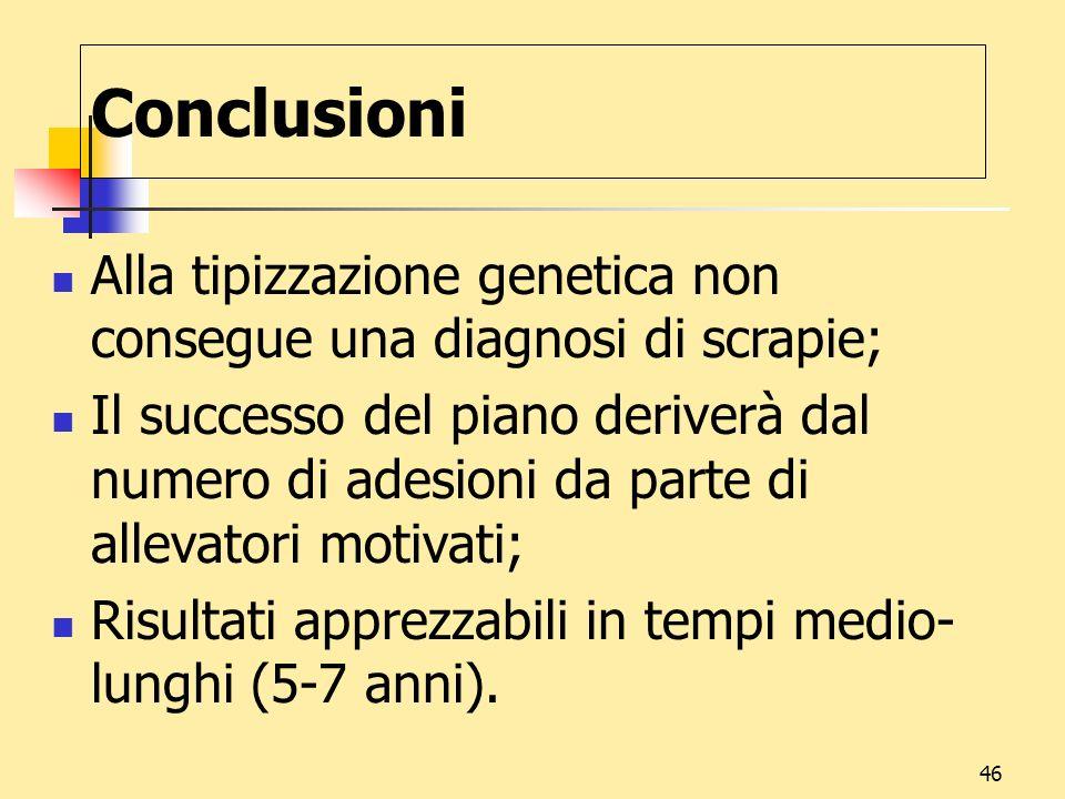 46 Conclusioni Alla tipizzazione genetica non consegue una diagnosi di scrapie; Il successo del piano deriverà dal numero di adesioni da parte di alle