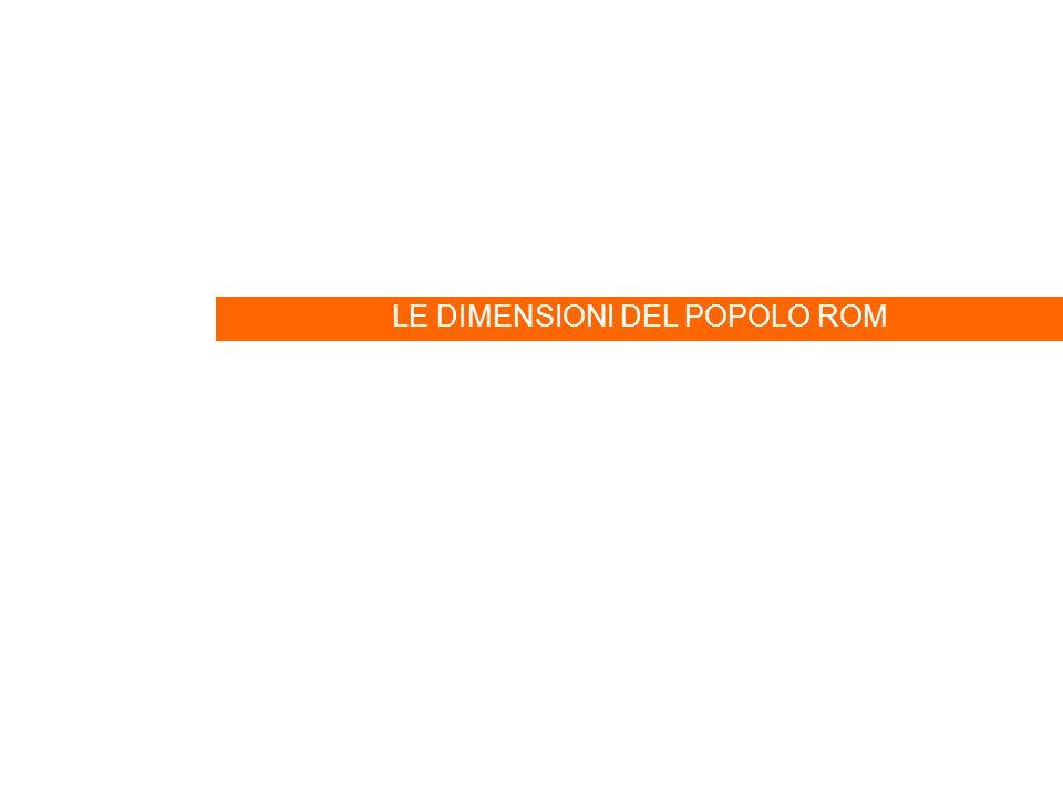 3 LE DIMENSIONI DEL POPOLO ROM