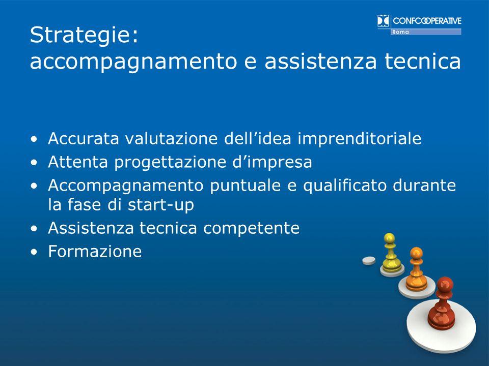 Strategie: accompagnamento e assistenza tecnica Accurata valutazione dellidea imprenditoriale Attenta progettazione dimpresa Accompagnamento puntuale