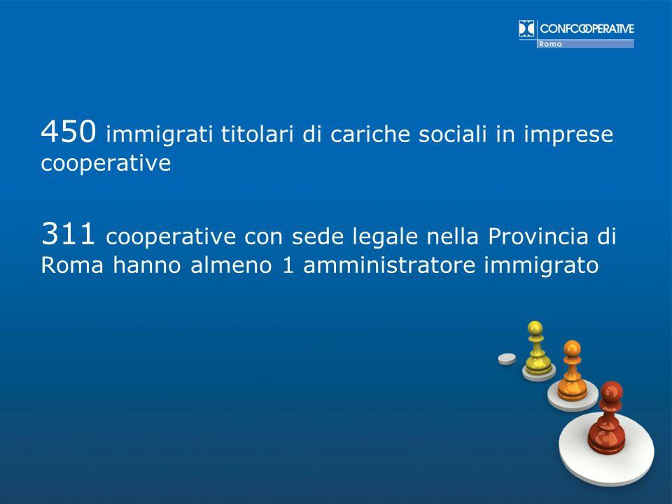 450 immigrati titolari di cariche sociali in imprese cooperative 311 cooperative con sede legale nella Provincia di Roma hanno almeno 1 amministratore
