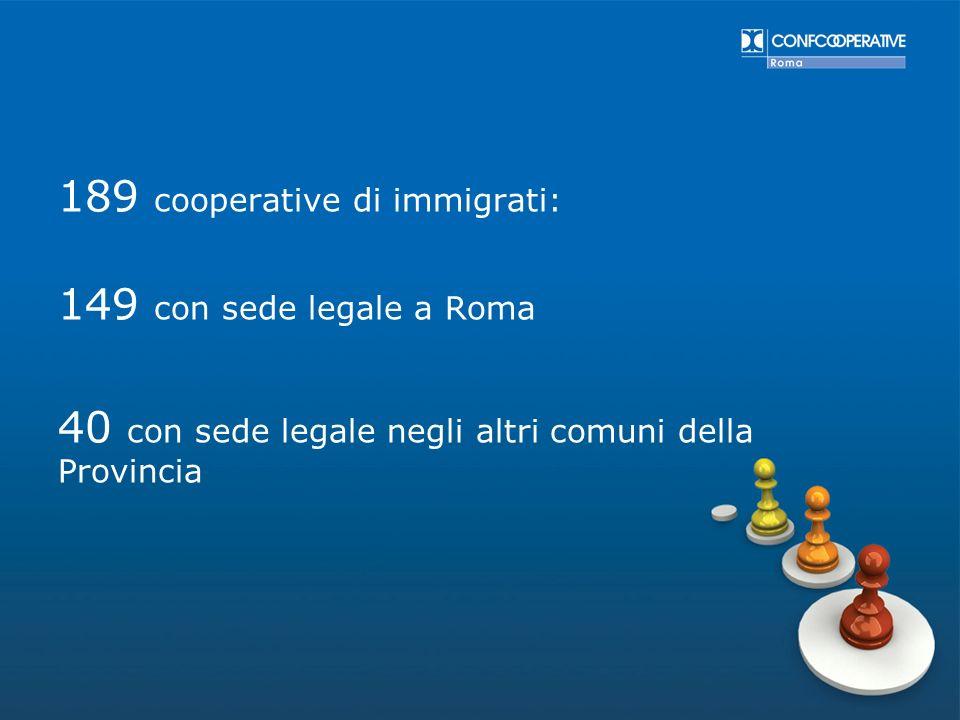 189 cooperative di immigrati: 149 con sede legale a Roma 40 con sede legale negli altri comuni della Provincia