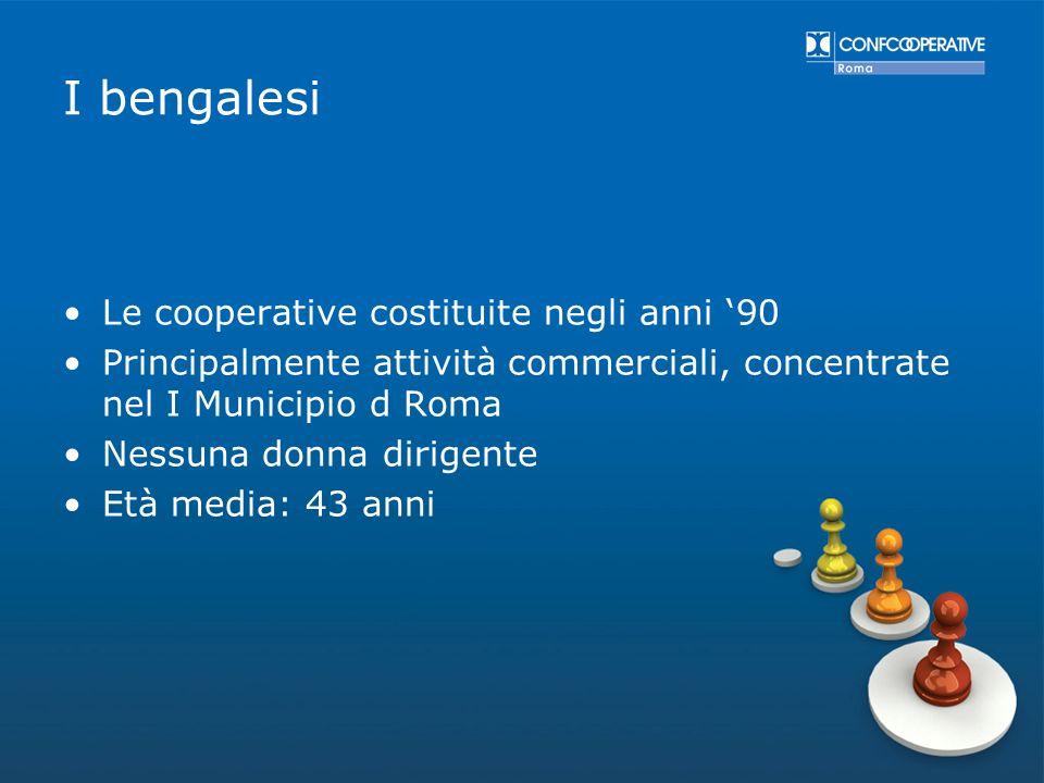 I bengalesi Le cooperative costituite negli anni 90 Principalmente attività commerciali, concentrate nel I Municipio d Roma Nessuna donna dirigente Et